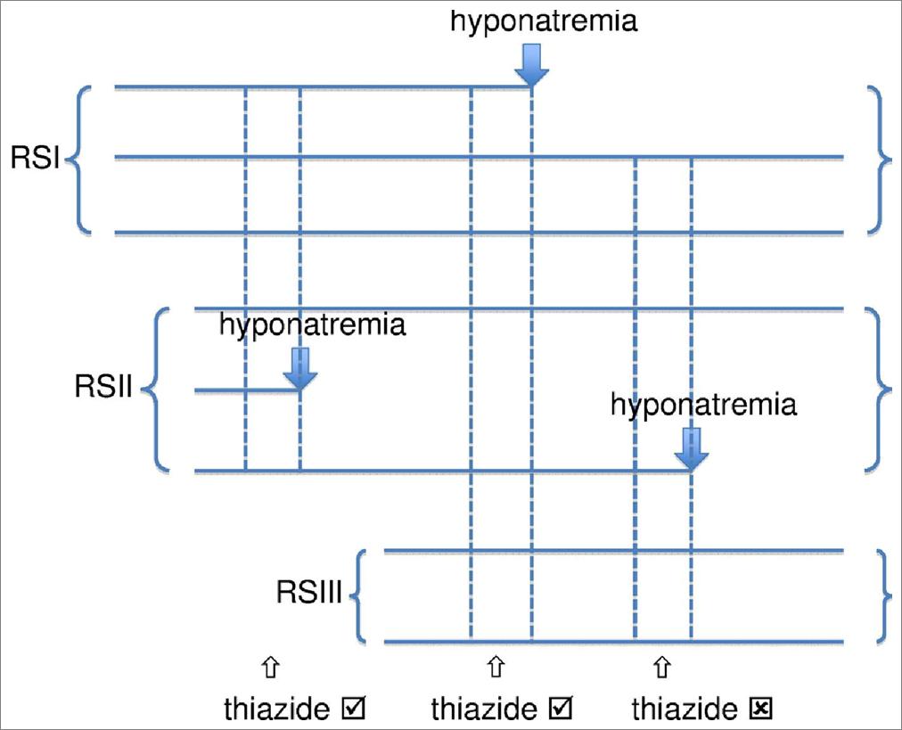 Fig 1 of Rodenburg et al AJKD