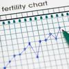 fertility chart small