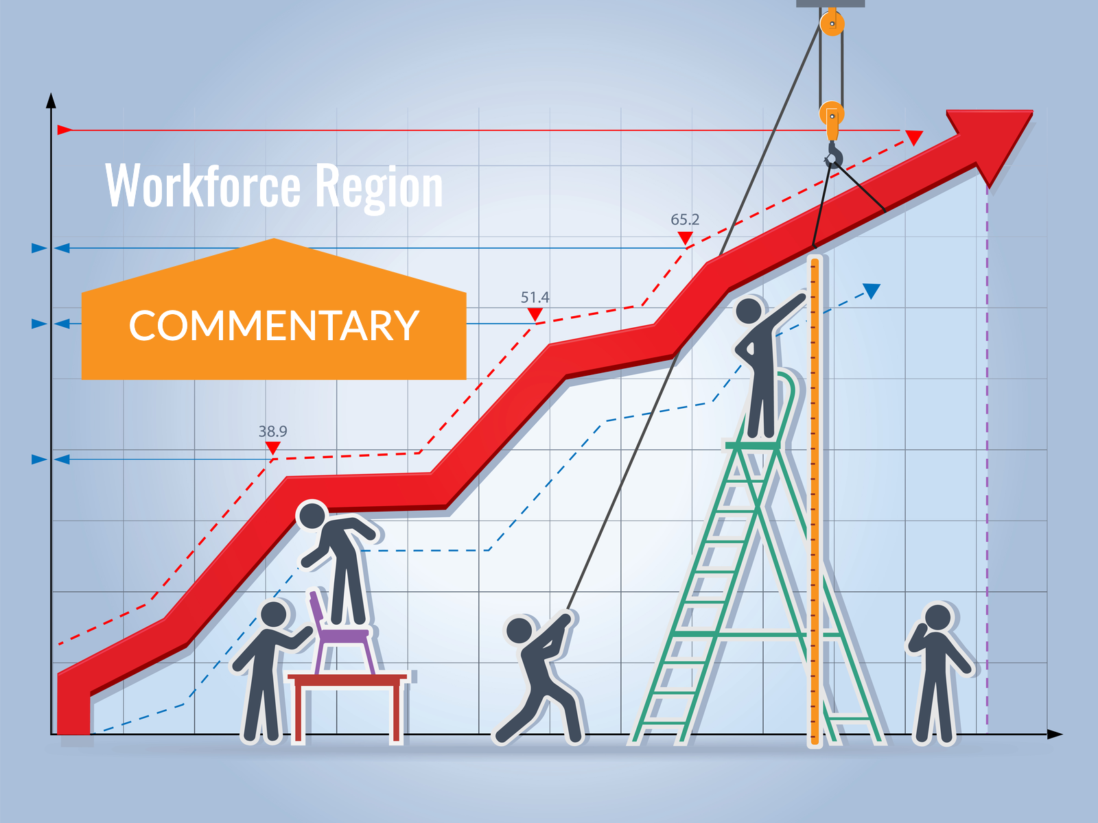 Workforce Commentary